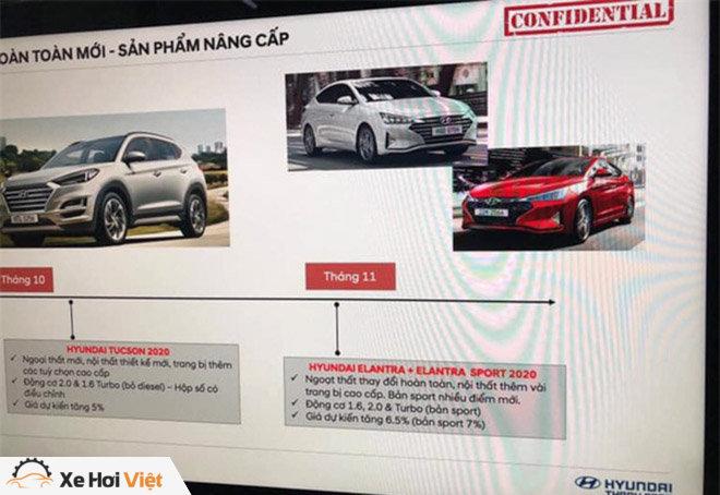 Lộ thông tin Hyundai Tucson và Elantra 2020 sắp ra mắt thị trường Việt Nam - 1